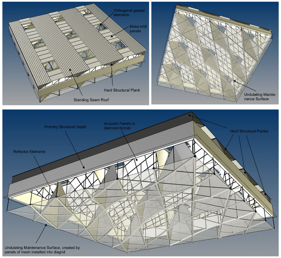 Modular roof Development